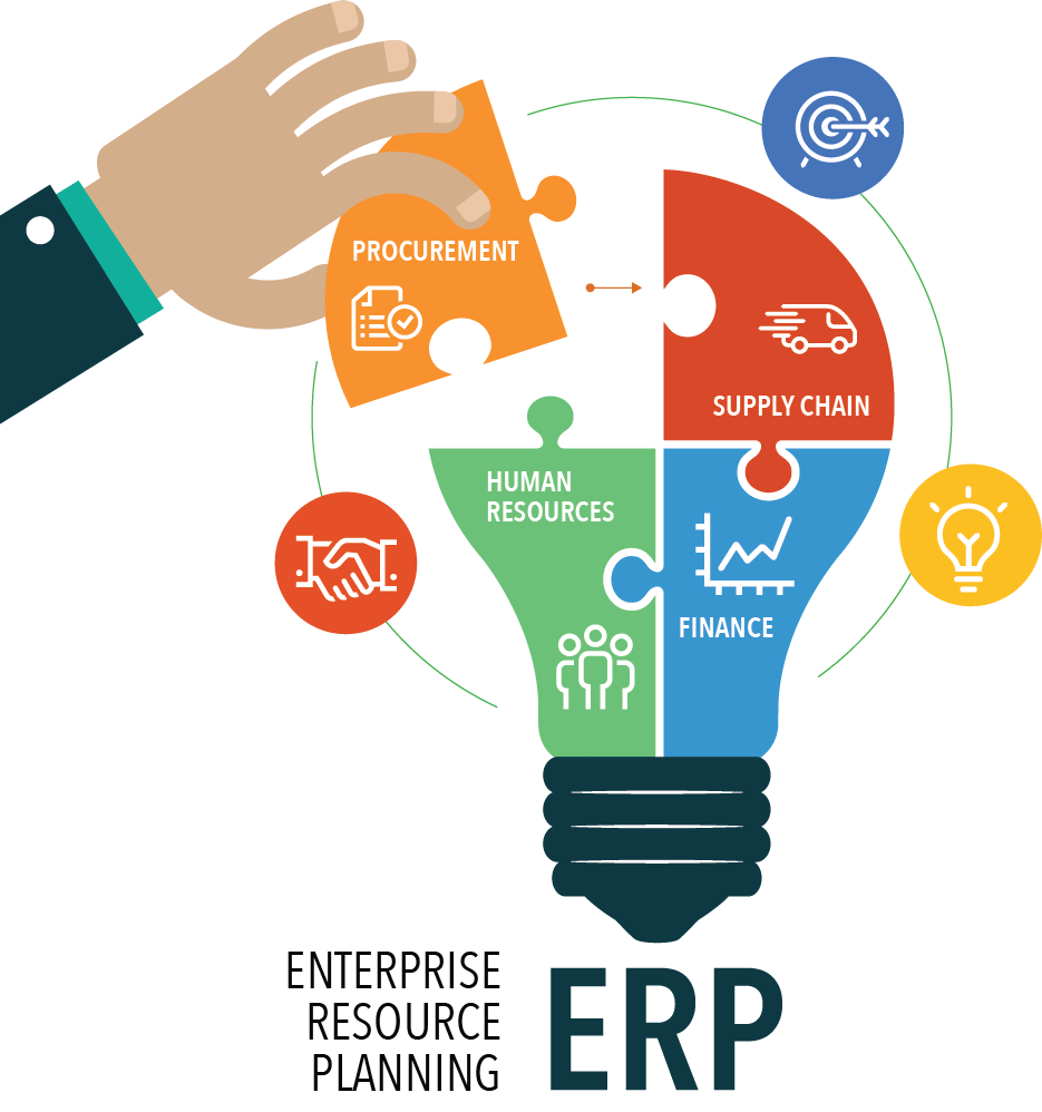 erp-crm-software-development